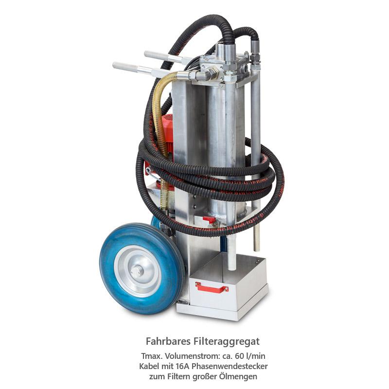 Filteraggregat - Kottmann GmbH